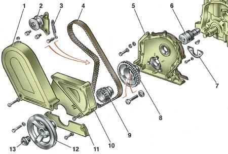 1 – верхняя защитная крышка;