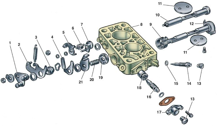 1 – рычаг привода дроссельных