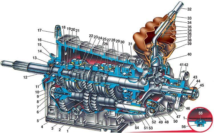 Устройство коробки передач b ВАЗ 2106/b.