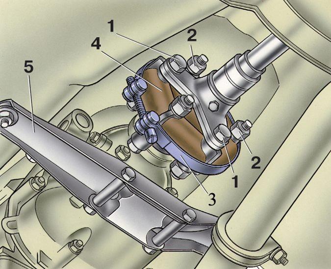 коробки передач - ВАЗ 2101