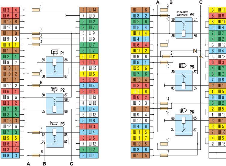 Р1 - реле включения обогрева заднего стекла; Р2 - реле включения очистителей и омывателя фар; Р3 - реле включения...