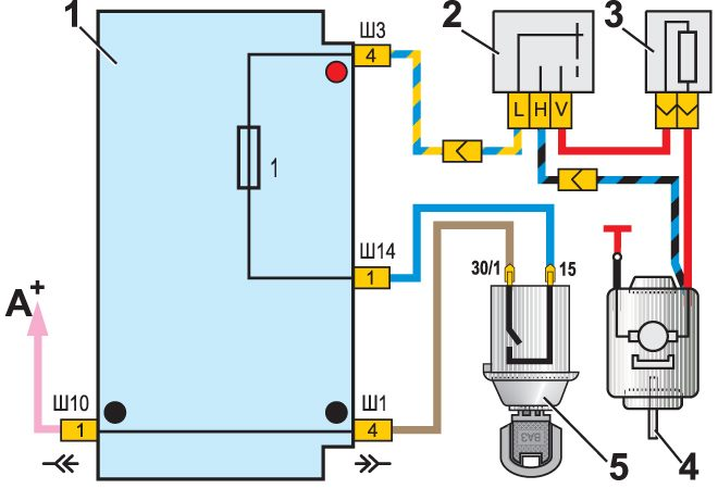 Рис.1. Схема включения электродвигателя вентилятора отопителя: 1 - монтажный блок; 2 - переключатель электродвигателя...