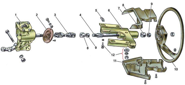 Детали рулевого управления.