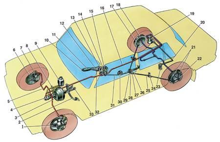 7 – суппорт переднего тормоза;