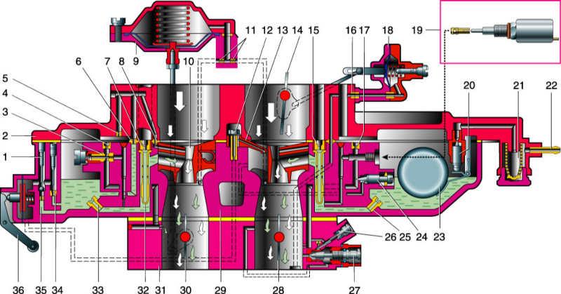 Инструкция По Эксплуатации Ваз 2108