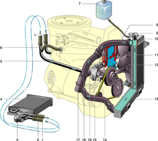 1 – шланг подвода охлаждающей