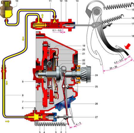 11 – поршень главного цилиндра