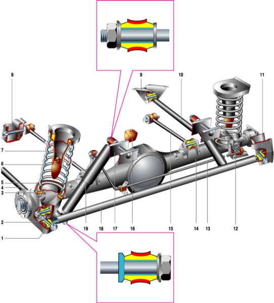 Рисунок 8 - Схема задней подвески.  1 - распорная втулка; 2 - резиновая втулка; 3 - нижняя изолирующая прокладка...