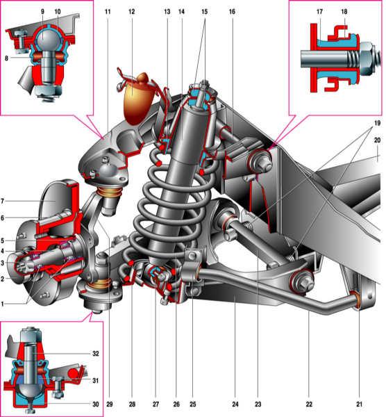 Рисунок 7 - Схема передней подвески.  1 - подшипники ступицы; 2 - колпак ступицы; 3 - гайка;4 - цапфа поворотного...
