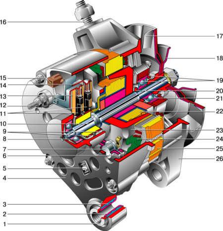 Схема выпремителя генератора ваз 2110 Схема генератора ваз 2105 это схема генератора автомобиля установка генератора...