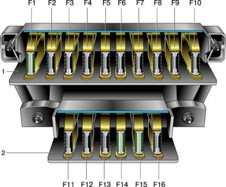 Электрооборудование.  F1 - F16 - предохранители (см. табл.  Электрические цепи, защищаемые плавкими предохранителями).