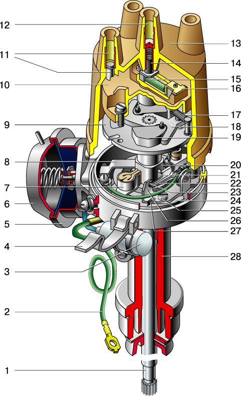 15 - резистор; 16 - наружный контакт ротора; 17 - пружина центробежного регулятора опережения зажигания; 18...