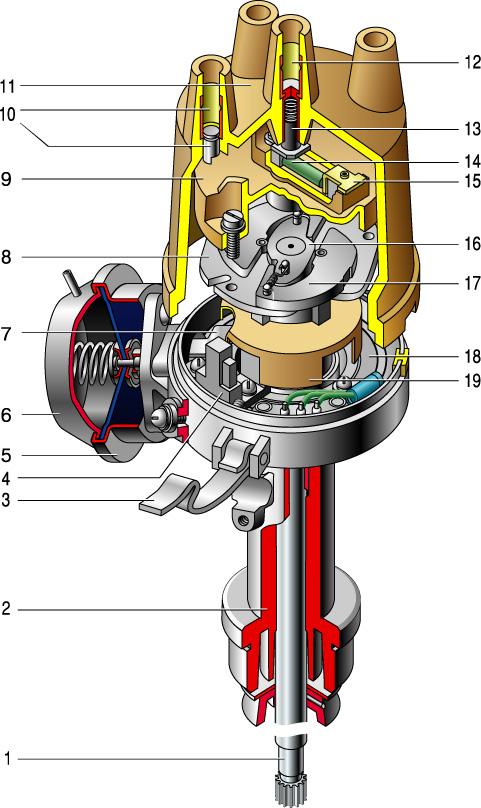 Замена распределителя зажигания на Daewoo Matiz