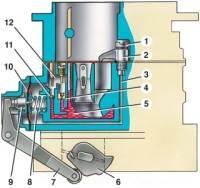 Схема ускорительного насоса карбюратора 2107-1107010