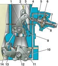 —85. Схема пускового устройства карбюратора 2107-1107010