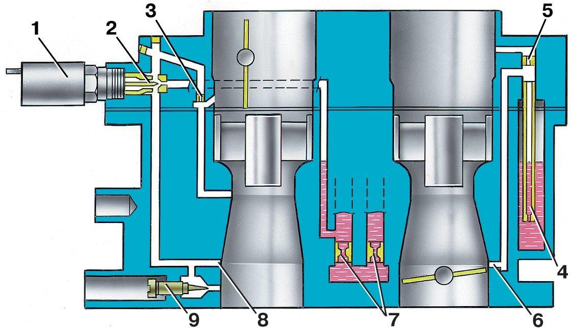 Схема холостого хода карбюратора ваз 2107