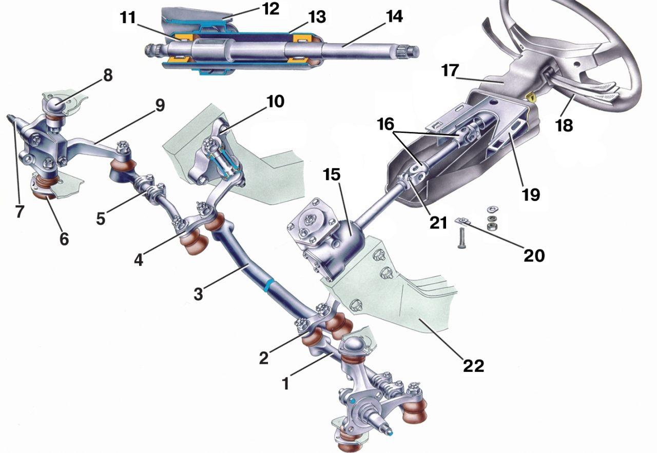 Разборка и сборка верхнего вала рулевого управления Ваз 2107.