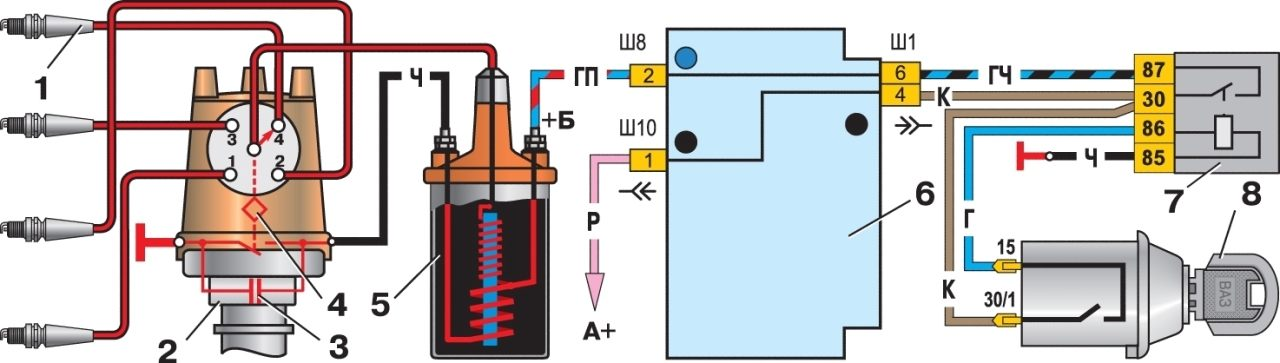-19. Схема классической системы зажигания.