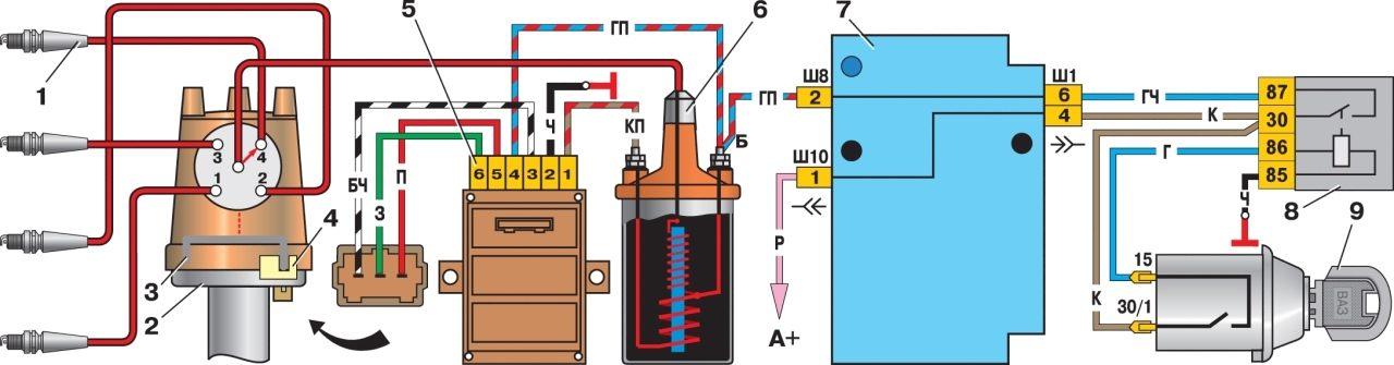 Схема бесконтактной системы зажигания: 1 - свечи зажигания; 2 - датчик-распределитель зажигания; 3 - экран; 4...