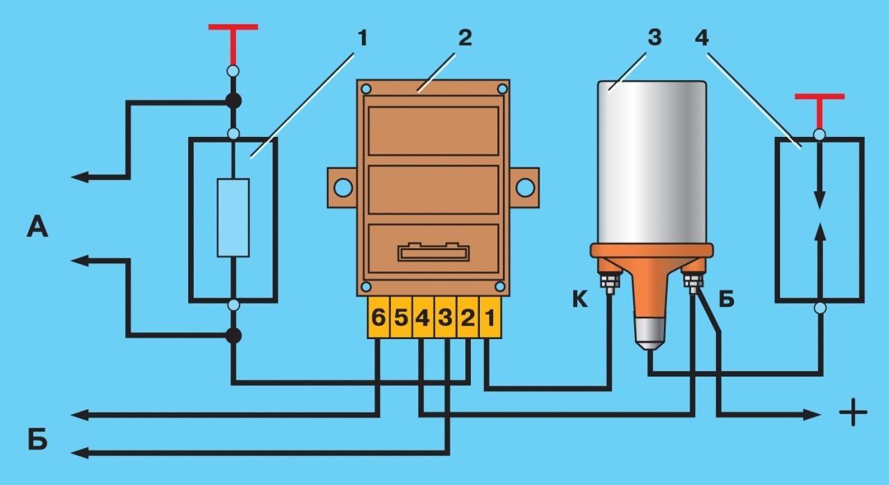 Схема для проверки и регулировки осевого зазора шестерни стартера с прямой передачей.