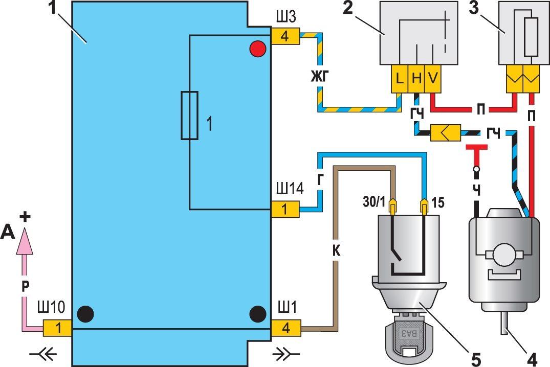 Устройство и схемы автомобили ваз пятиступенчатая коробка передач создана на базе четырехступенчатой коробки поэтому...