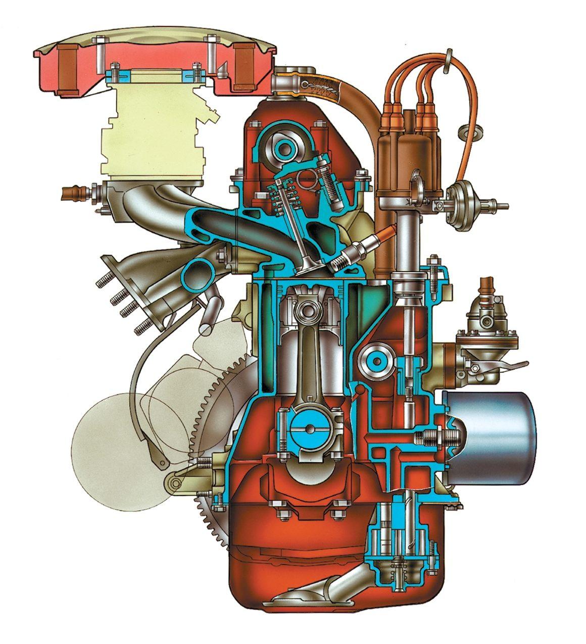 неисправности работы двигателя ваз 2107