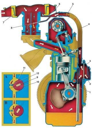 Схема устройства прогрева двигателя ваз.