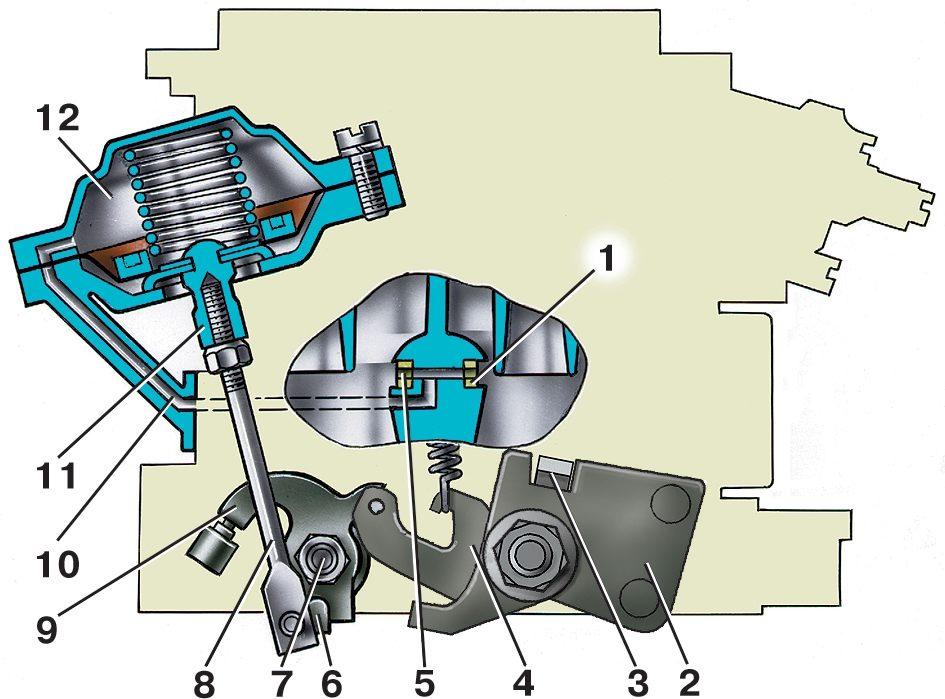 Ваз-2104 схема управления двигателем.