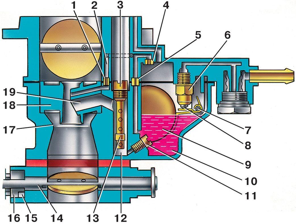 82 схема главной дозирующей системы