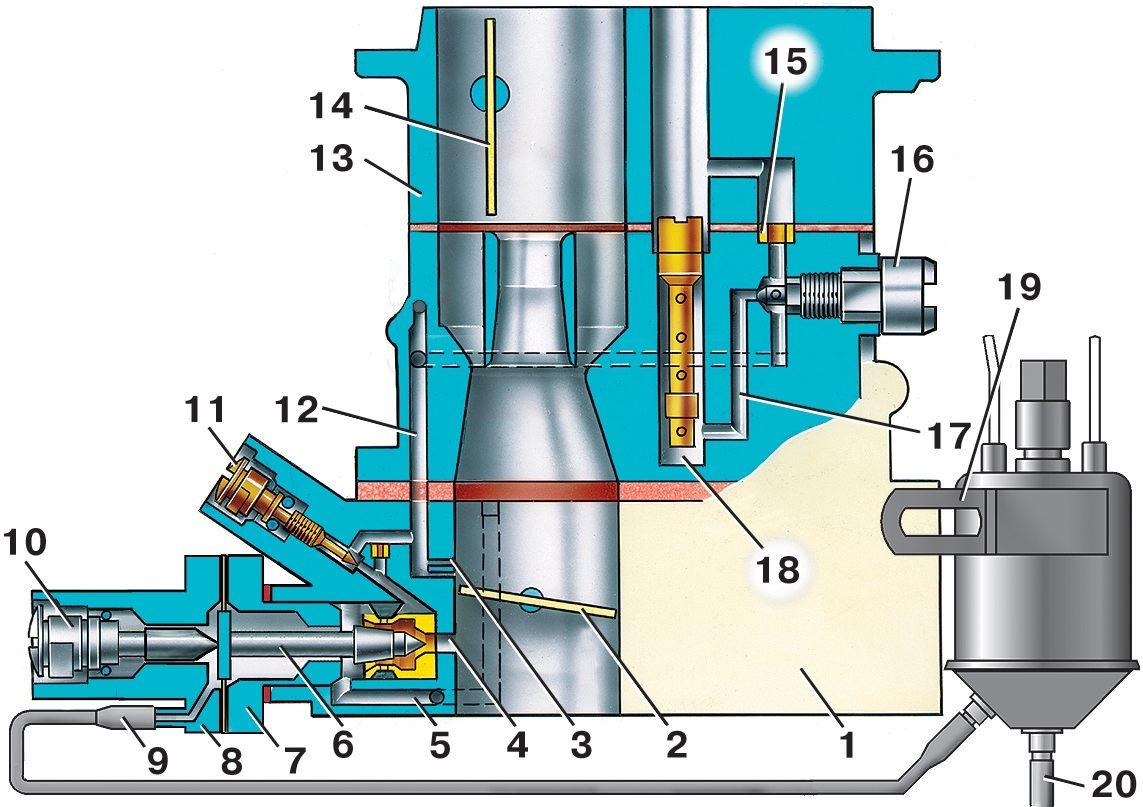 схема системы зажигания 8 клапанного двигателя ваз 2104