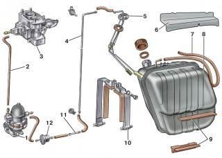 —81. Топливный бак и топливопроводы