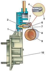 Установка уровня топлива в поплавковой камере карбюратора