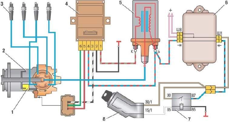 Схема бесконтактной системы зажигания ВАЗ-2109 1 - бесконтактный датчик; 2 - датчик-распределитель зажигания; 3...