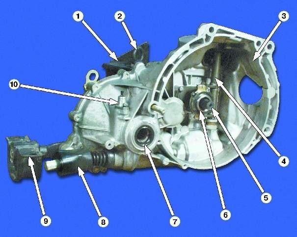 52 ВАЗ 2109-08 коробка передач устройство 3 Трансмиссия Коробка передач (вид справа).  1 - кронштейн троса привода...