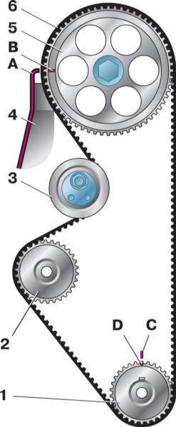 Схема привода ГРМ: 1 - зубчатый шкив коленчатого вала; 2 - зубчатый шкив насоса охлаждающей жидкости; 3 - натяжной...