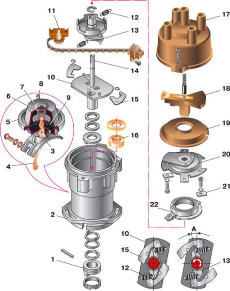 а - устройство б - схема действия центробежного регулятора 1 - муфта 2 - корпус 3 - вакуумный регулятор 4...