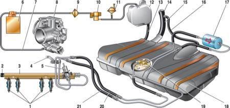 Чтобы понять, откуда может быть в машине запах бензина, следует изучить схему подачи топлива автомобилей.
