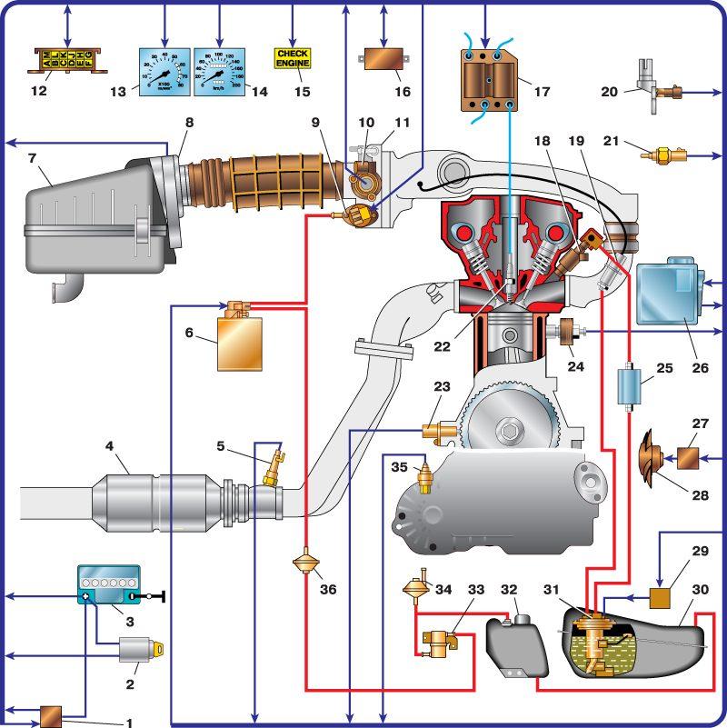 Ваз 2110 схема включения вентилятора фото 317