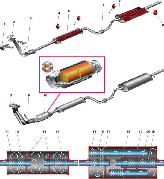 а - без нейтрализатора б - с нейтрализатором в - схема прохождения отработавших газов 1 - кронштейн крепления...