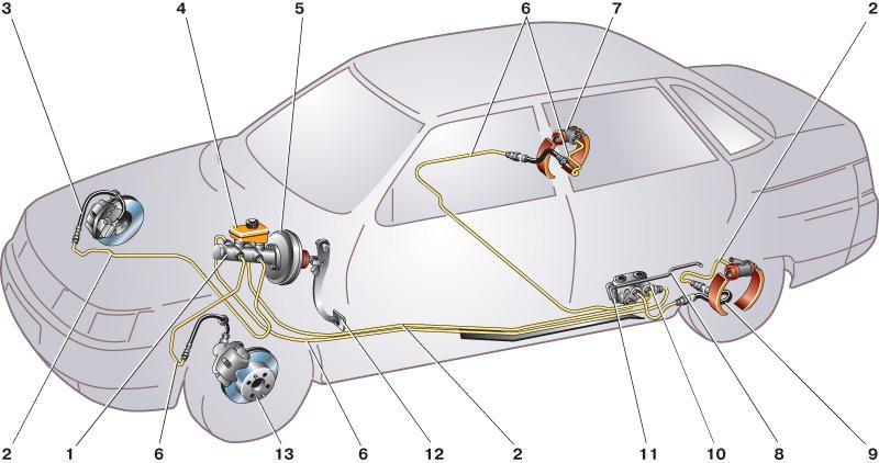 """Устройство автомобилей ЛАДА.  ВАЗ 2110.  1. главный цилиндр гидропривода тормозов; 2. трубопровод контура  """"правый..."""