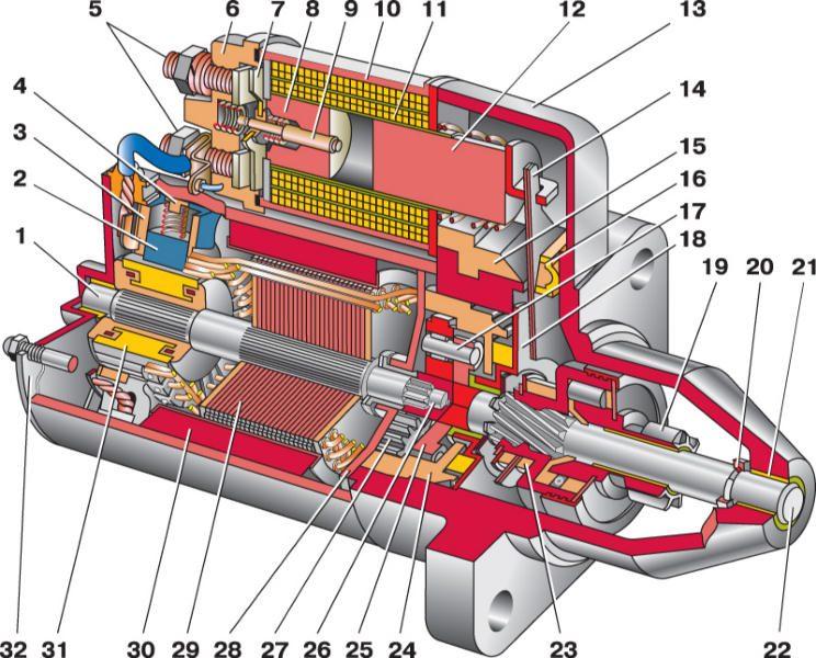 Ваз 2112 схема электрическая стартера.