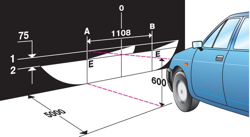 Ближний свет должен освещать дорогу и часть правой обочины, а дальний- дорогу на определенном расстоянии.