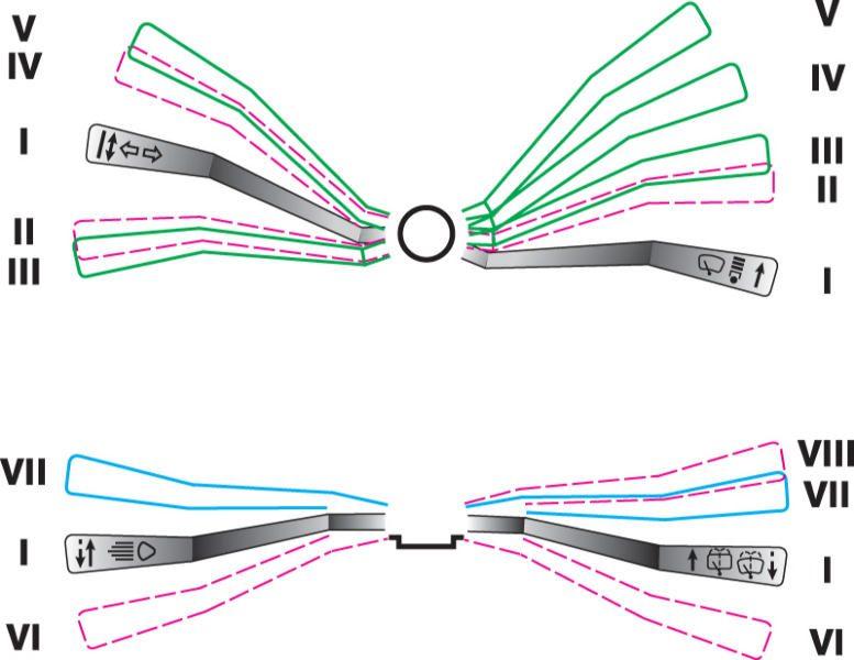 Вопрос: Проводка штатная у всех моделей одинаковая.  Возможно ли присутствие пустых фишек под это дело.