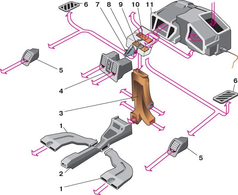 Разборка вентилятора отопителя салона и ремонт электродвигателя отопителя на автомобиле ваз 2108 ваз 2109 ваз 21099...