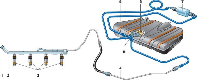 Особенности конструкции автомобилей.  Схема подачи топлива в двигатель ВАЗ-21124. вход. регистрация.