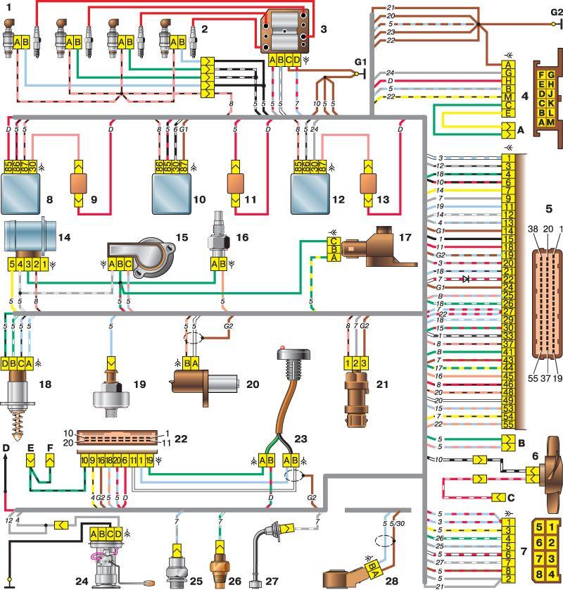 ВАЗ 2110-2111-2112 схема соединений системы управления двигателем ВАЗ-2111 с распределенным впрыском топливапод нормы...