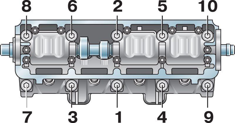 Техническое обслуживание и ремонт газораспределительного механизма карбюраторного двигателя ВАЗ-2110.