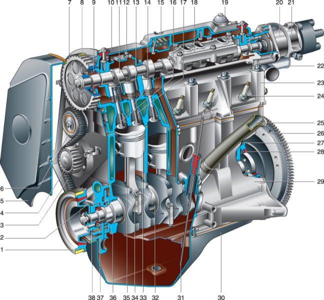 Двигатель ваз 2101 устройство схема двигатель каталог.