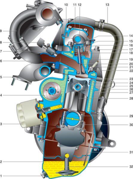 Двигатель ВАЗ-2112: 1 - поддон картера; 2 - передний сальник коленчатого вала; 3 - коленчатый вал; 4...