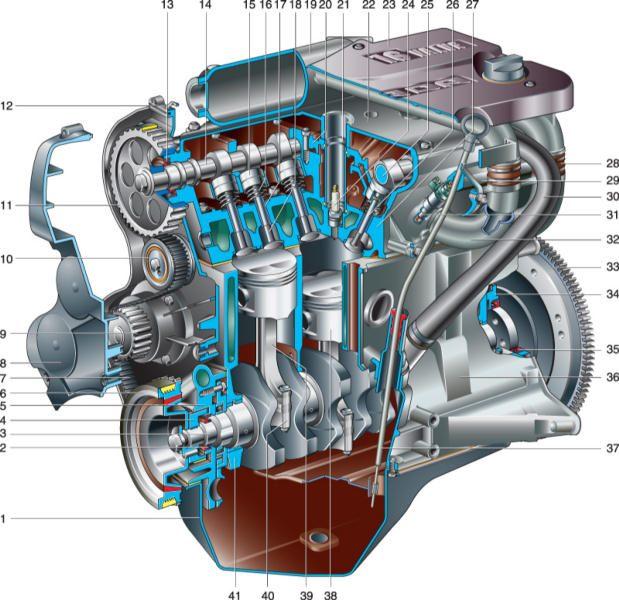 Системы питания ваз 2112, охлаждения, выпуска отработавших газов и управления двигателями описаны в соответствующих...